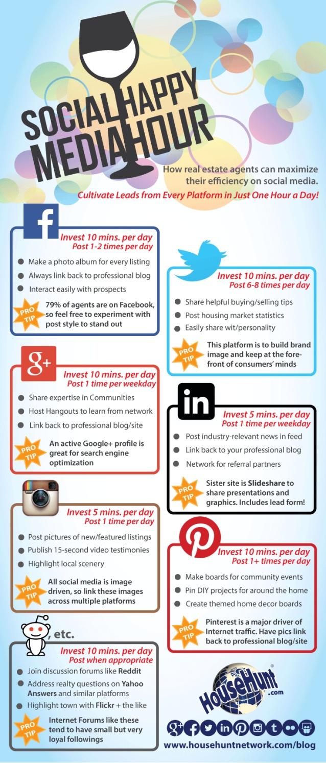Redes Sociales en una hora para inmobiliarias