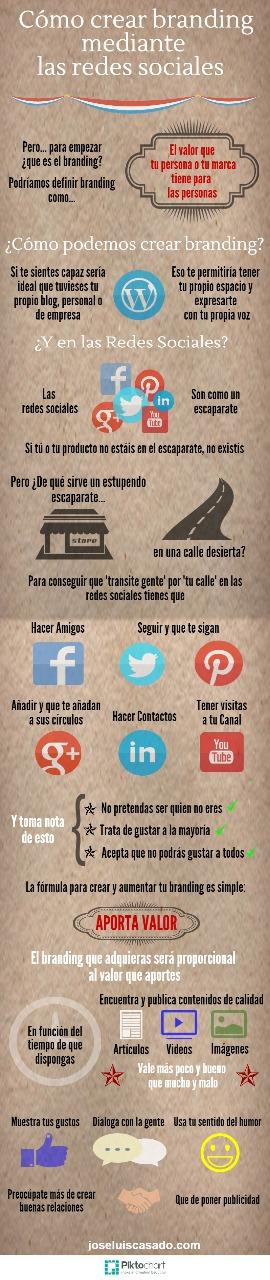 Cómo crear Branding con Redes Sociales