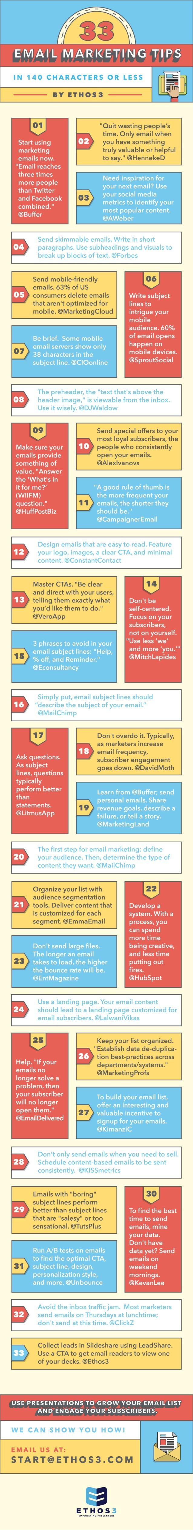 33 consejos sobre email marketing en 140 caracteres