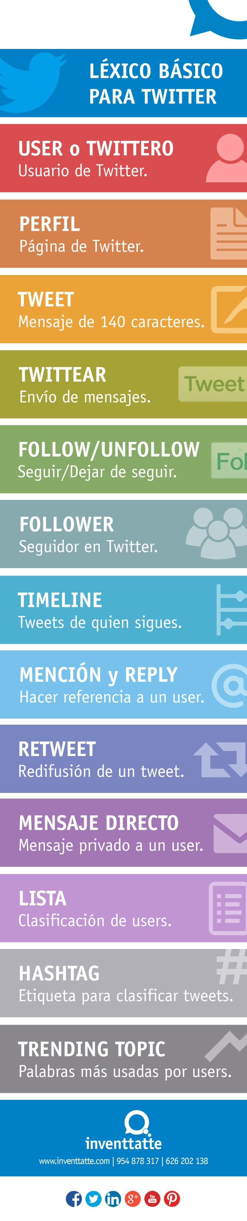 Léxico básico para Twitter