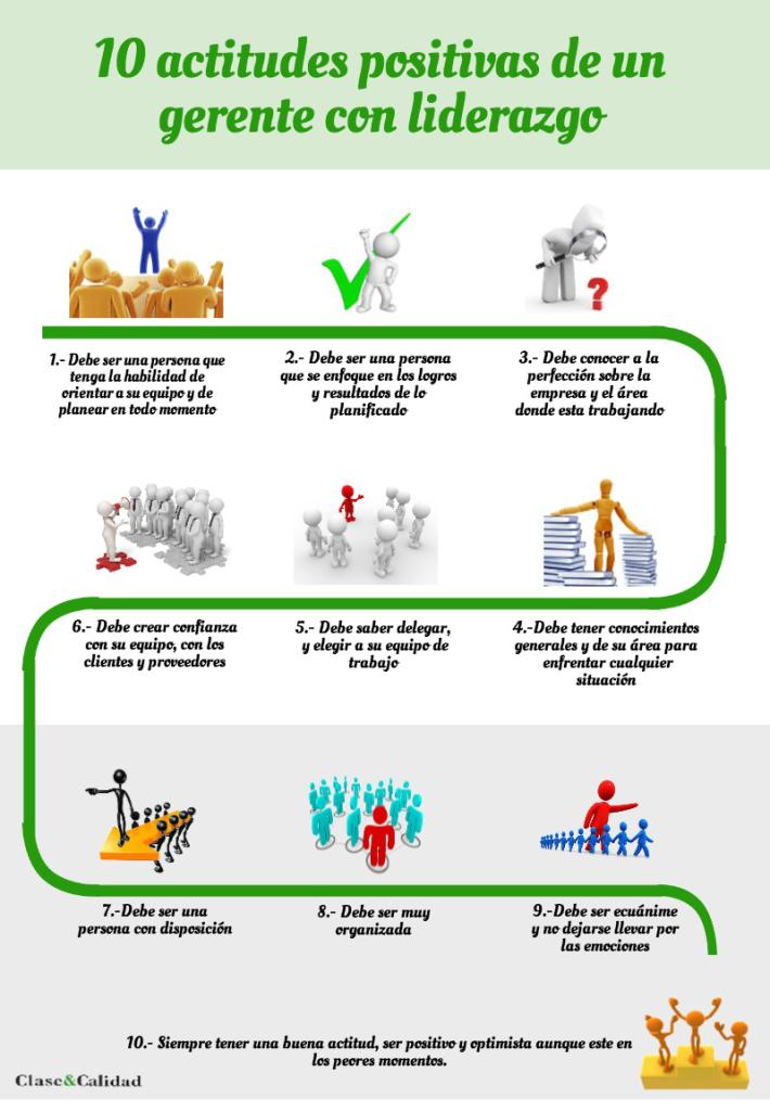 10 Actitudes positivas de un Gerente con Liderazgo