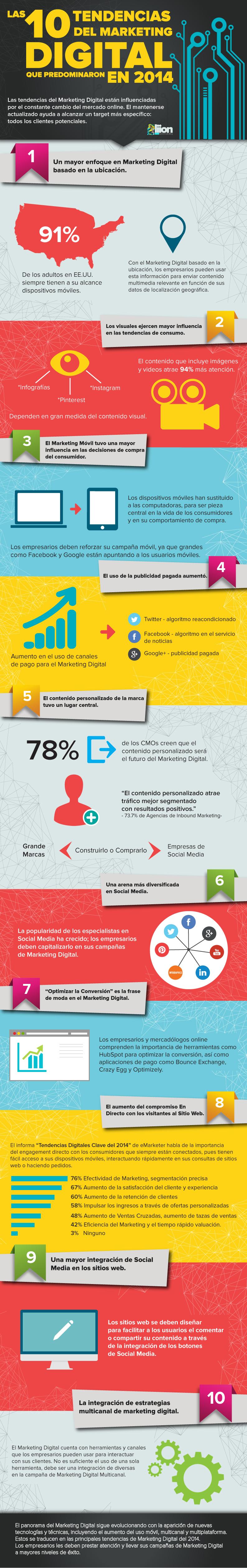 10 tendencias en Marketing Digital que triunfaron en 2014