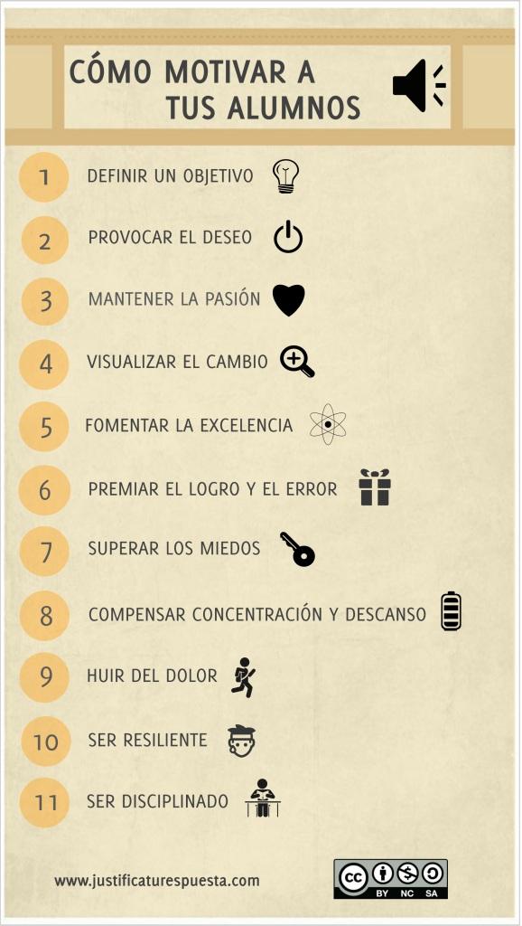 11 claves para motivar a los alumnos