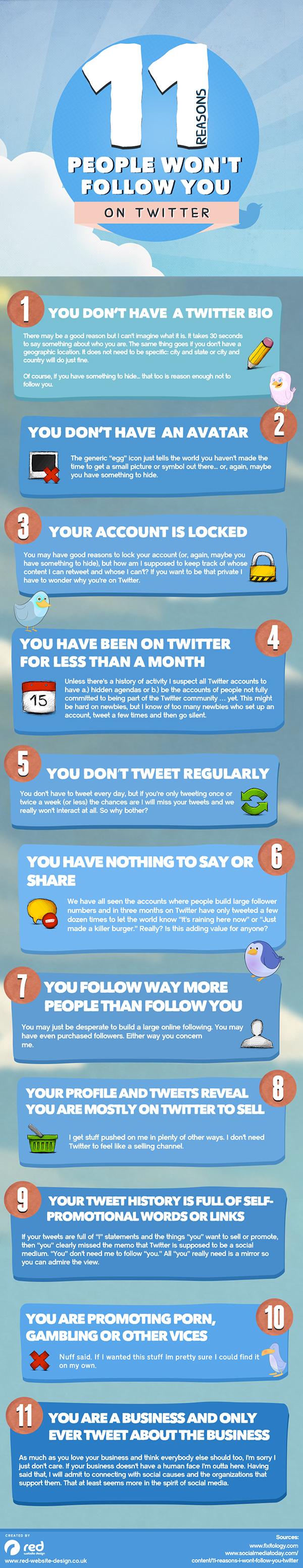 11 razones por las que no te siguen en Twitter