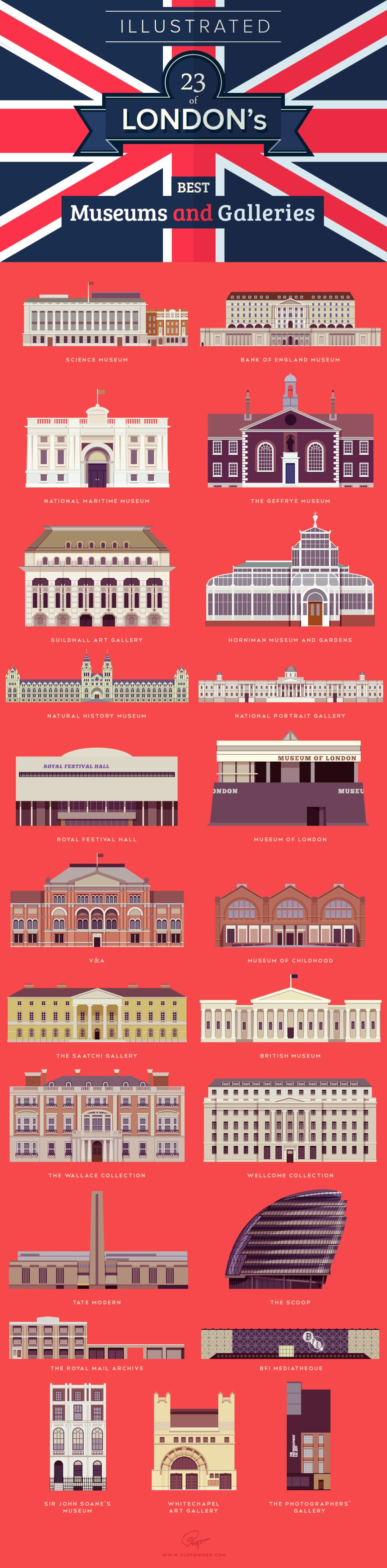 23 museos de Londres que no debes perderte