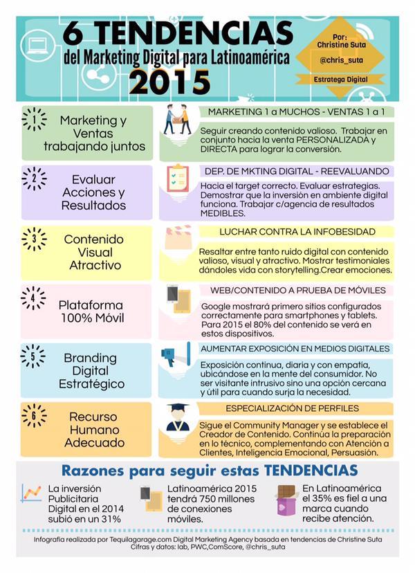 6 tendencias en marketing digital para Latinoamérica 2015