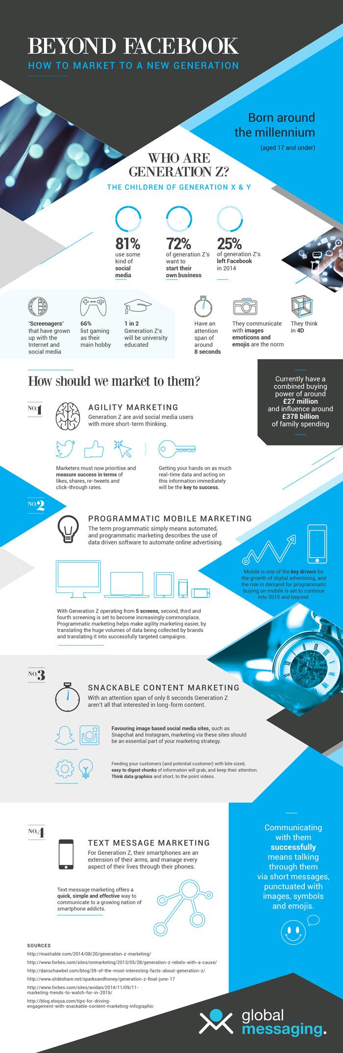 Marketing en FaceBook para la nueva generació