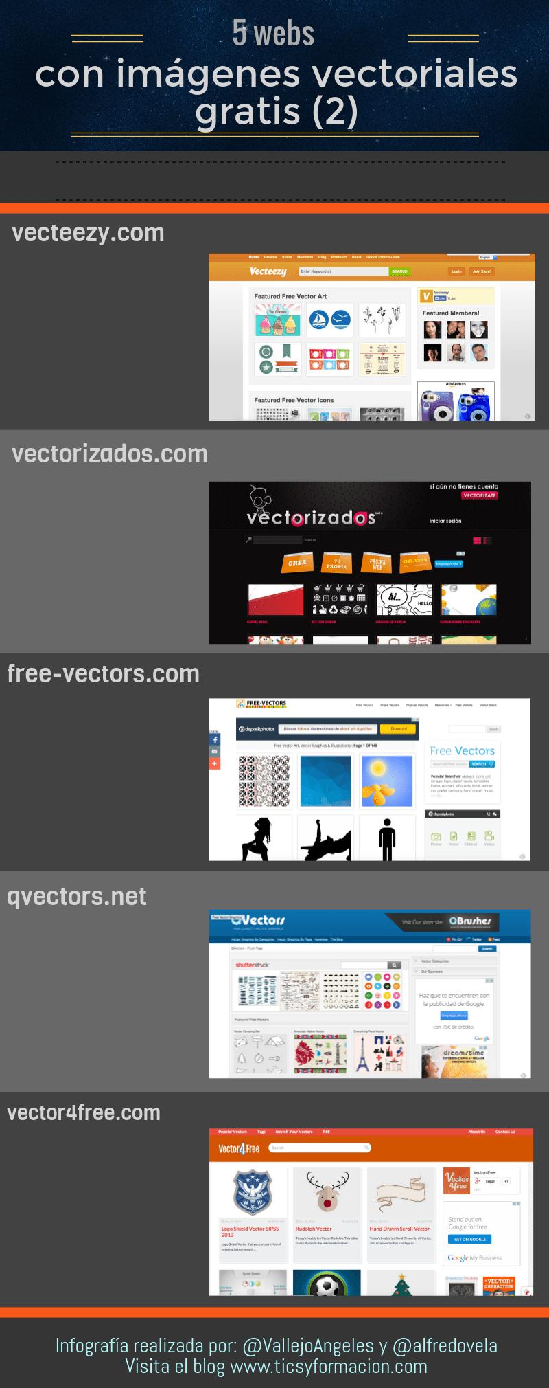 5 webs con imágenes vectoriales gratis (2)