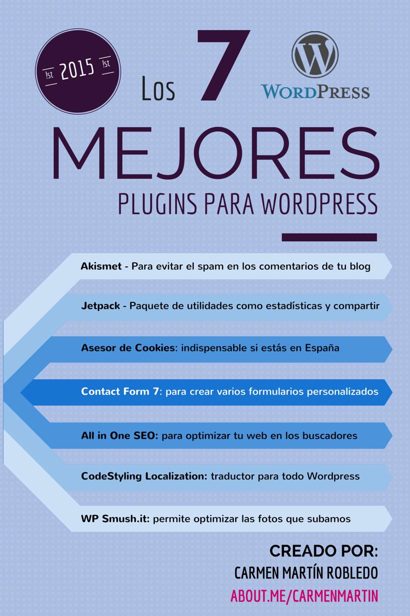 Los 7 mejores plugins para WordPress