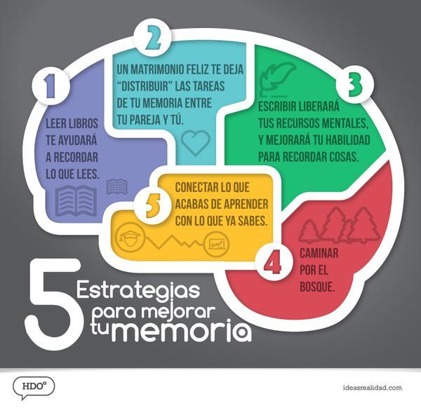 5 estrategias para mejorar tu memoria