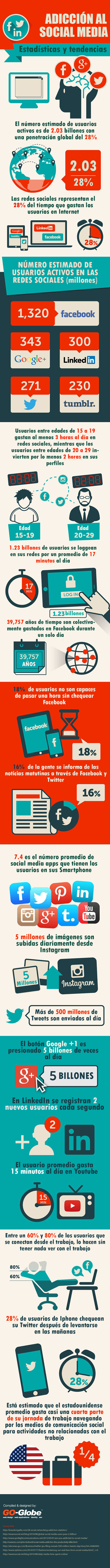 Adicción a las Redes Sociales