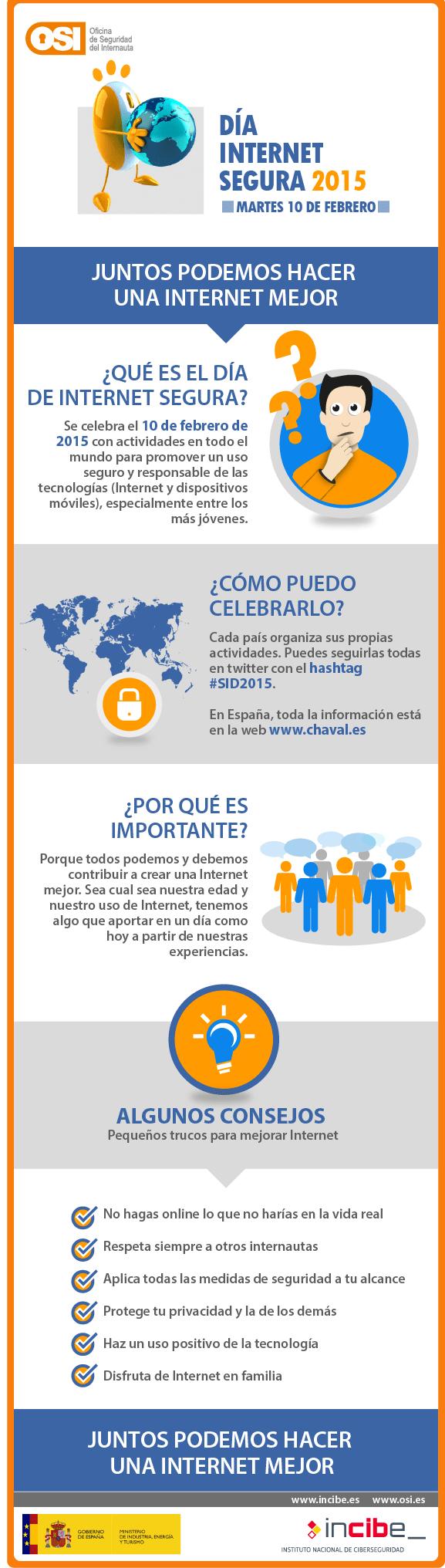 10 de febrero: Día de Internet seguro