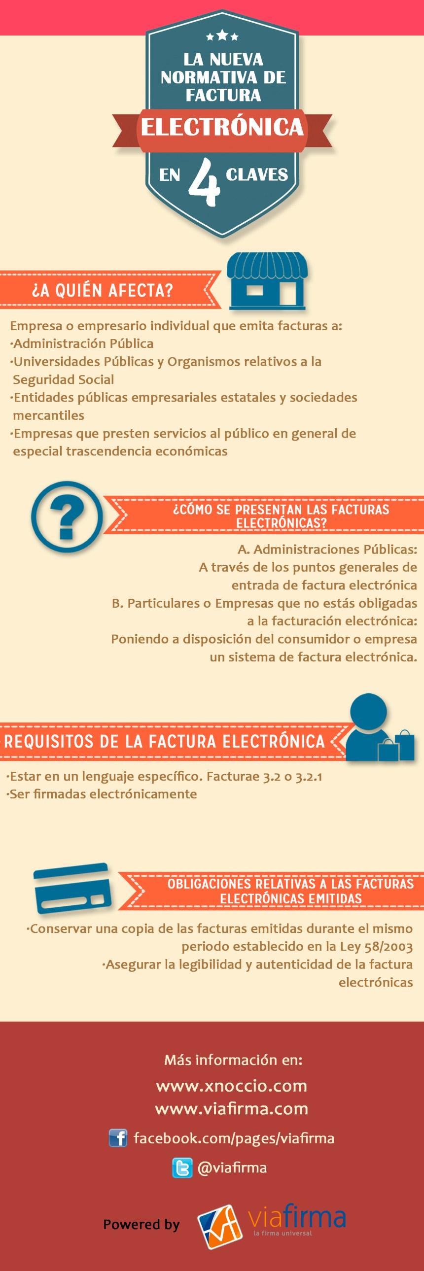 Factura electrónica en 4 pasos