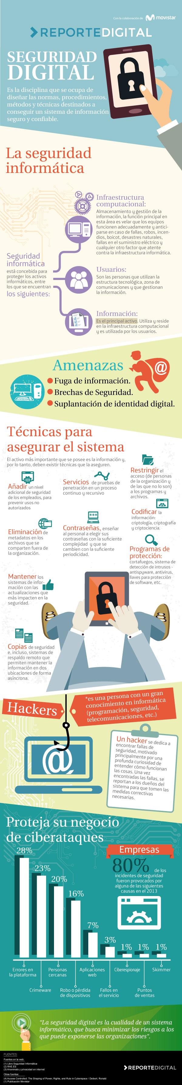 Seguridad digital: cómo aprovecharla en las organizaciones