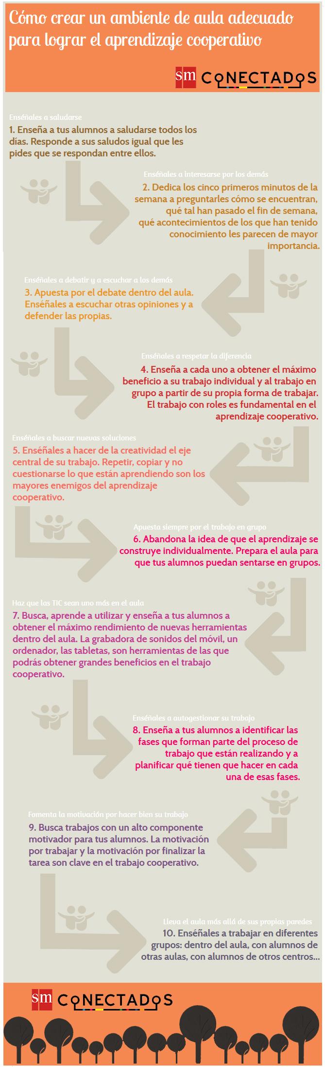 Cómo crear un ambiente adecuado para el aprendizaje cooperativo