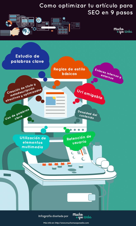 Cómo optimizar tu artículo para SEO en 9 pasos