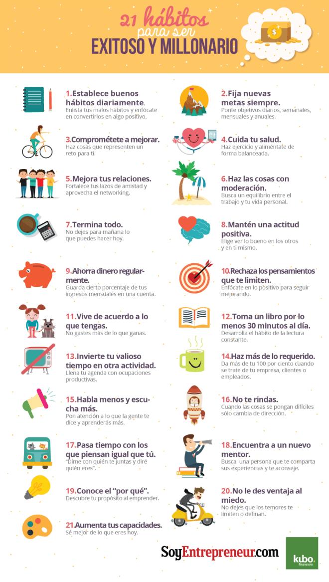 21 hábitos para tener éxito