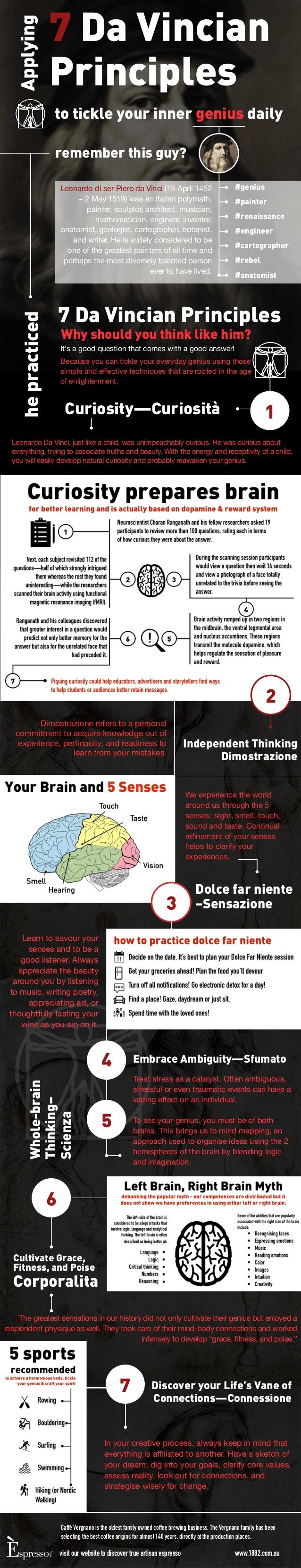 Aplica estos 7 principio de Da Vinci para sacar tu genio interior