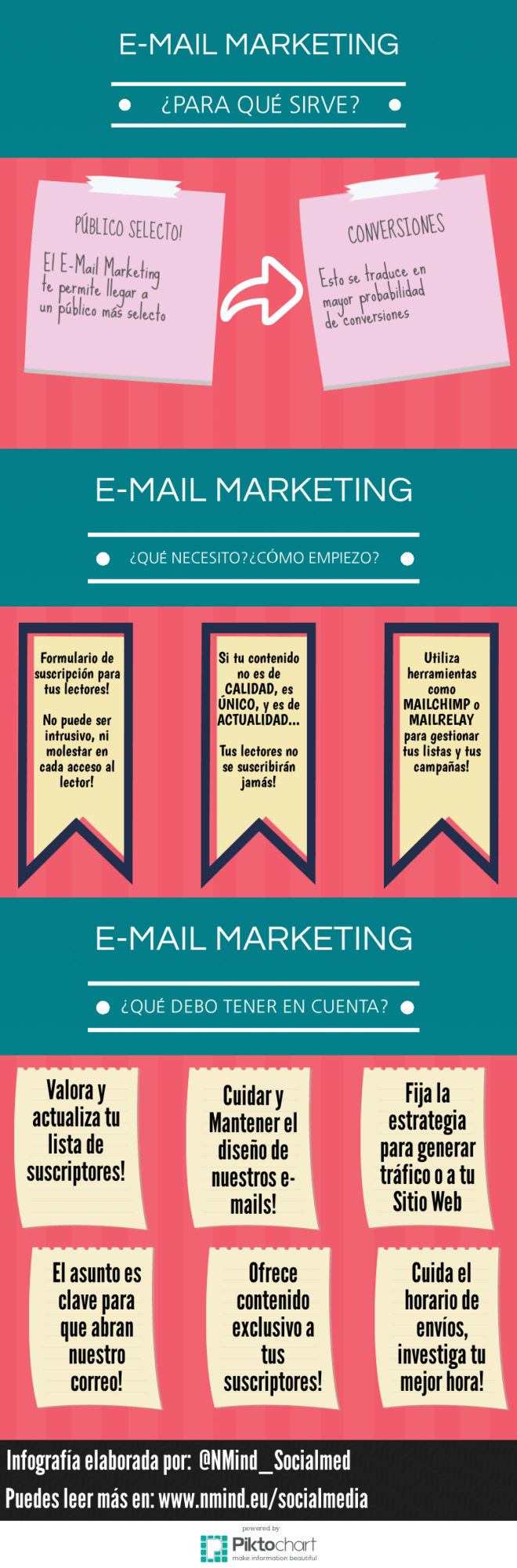 Email marketing: ¿para qué sirve?