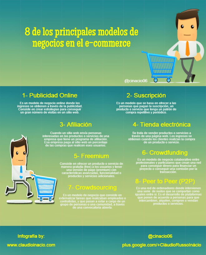 8 modelos de negocios imprescindibles en comercio electrónico