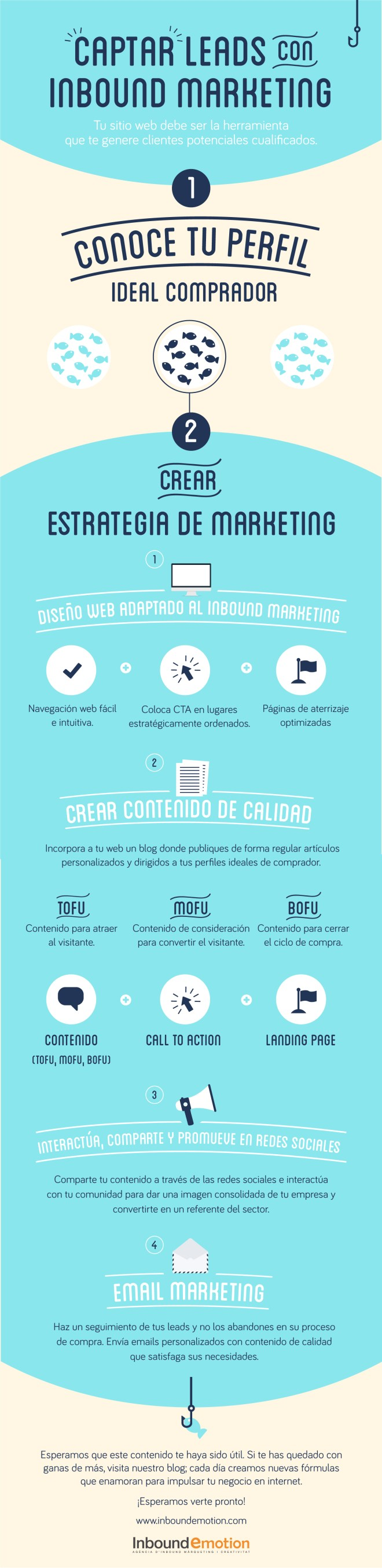 Captar leads con Inbound Marketing