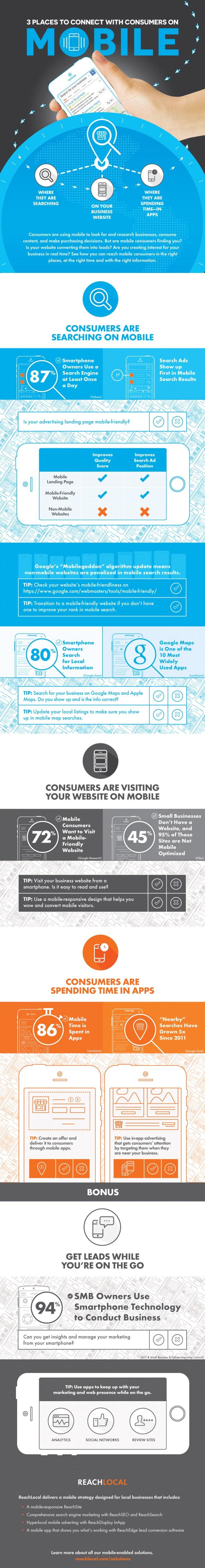 3 formas de conectar con los consumidores móviles