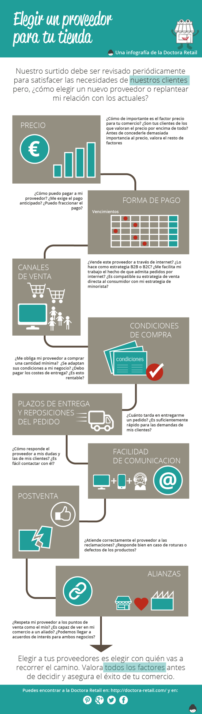 Cómo elegir los proveedores para tu Tienda