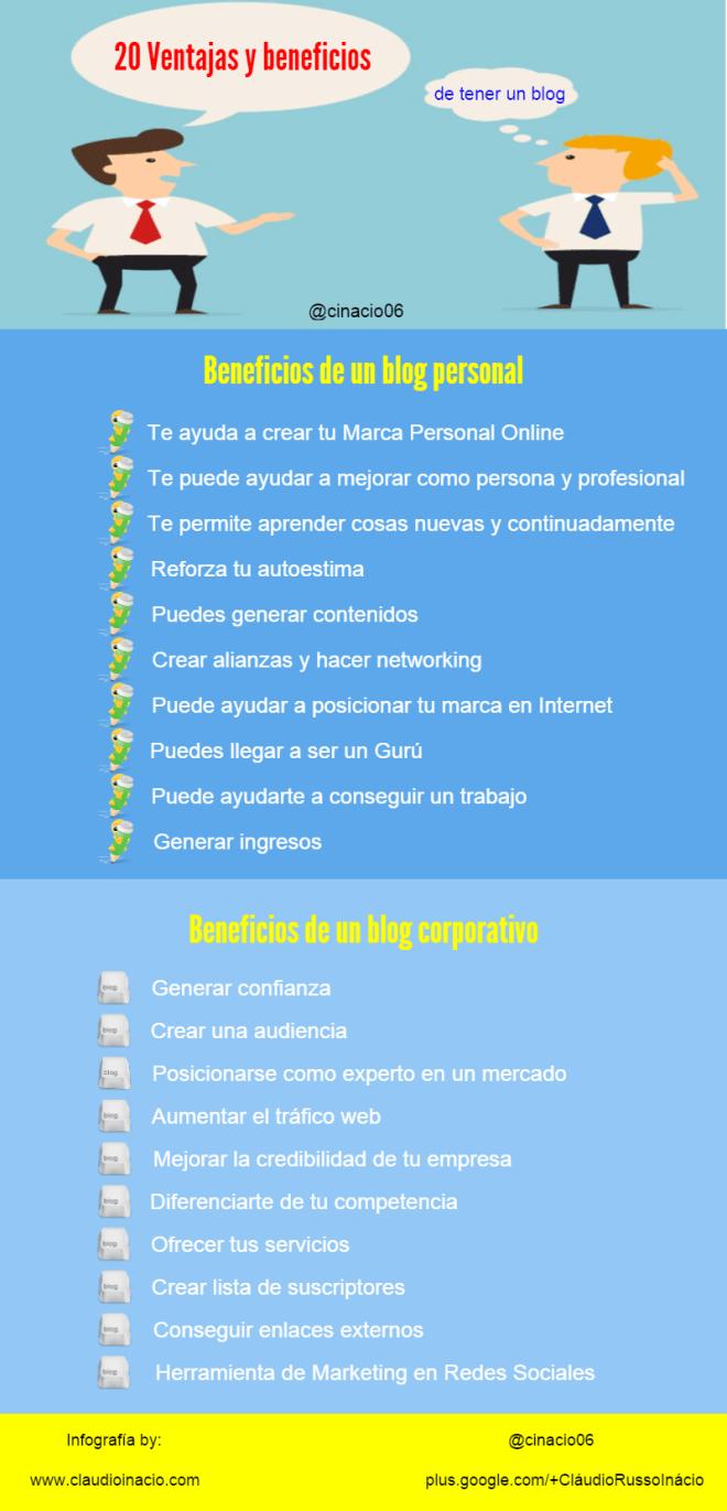 10 ventajas y 10 beneficios de un Blog corporativo