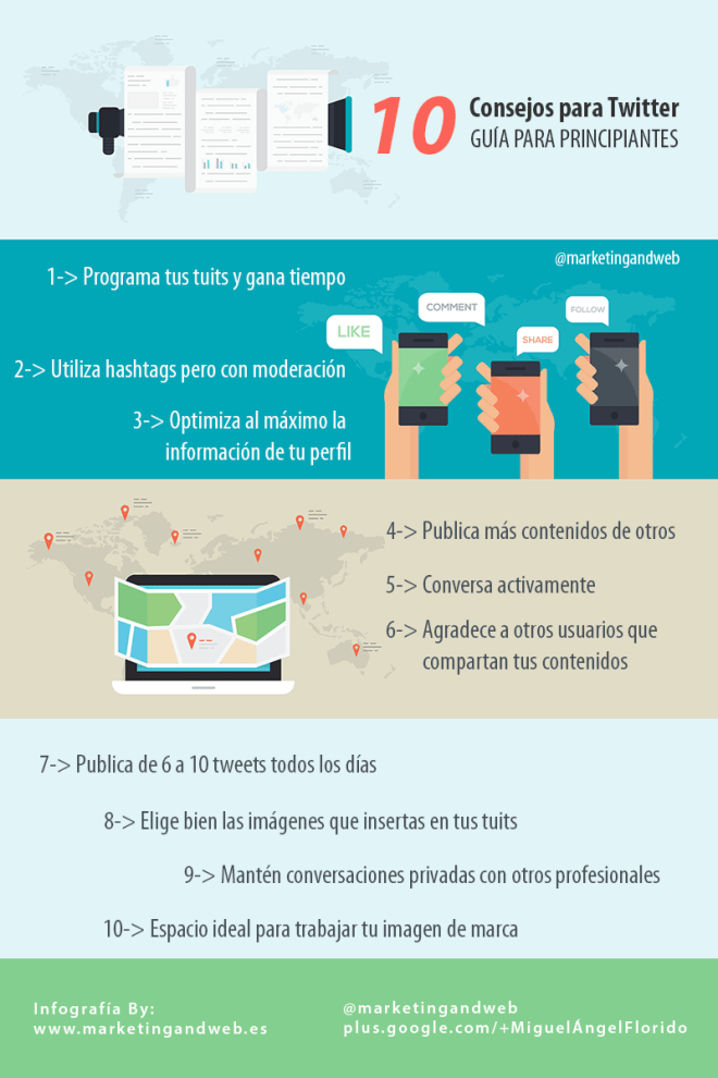 10 consejos para Twitter: guía para principiantes