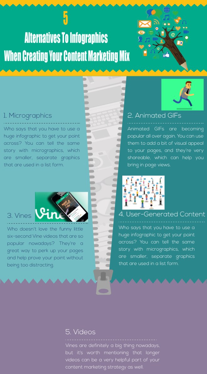 5 alternativas a las infografías para tu Marketing Mix de contenidos