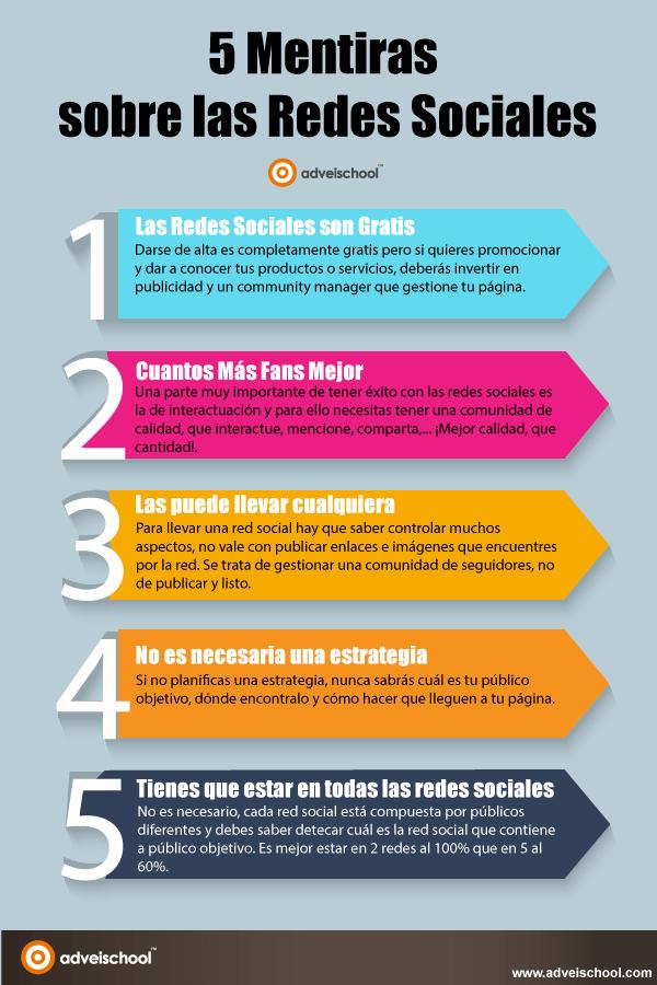 5 Mentiras sobre las Redes Sociales