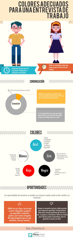 Colores adecuados para una entrevista de trabajo