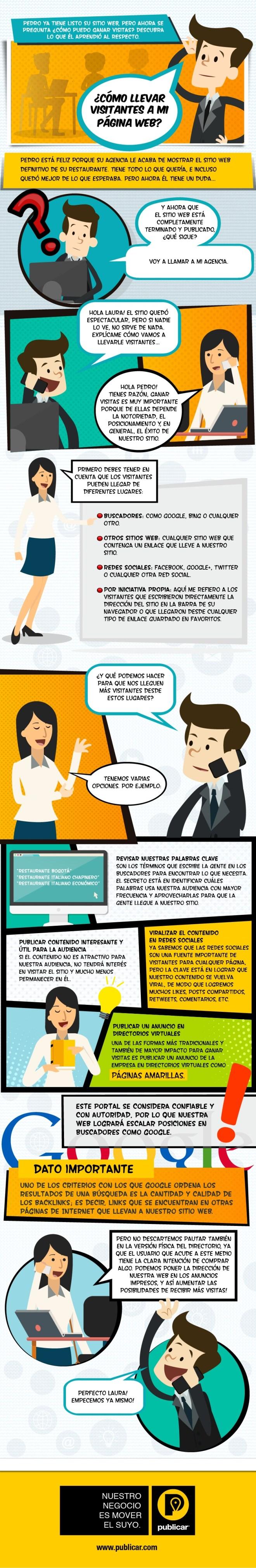 Cómo llevar visitantes a tu web