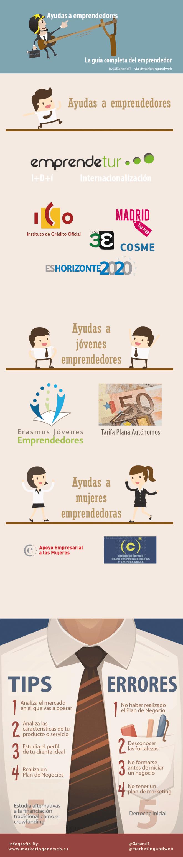 Emprendedores: ayudas - consejos - errores