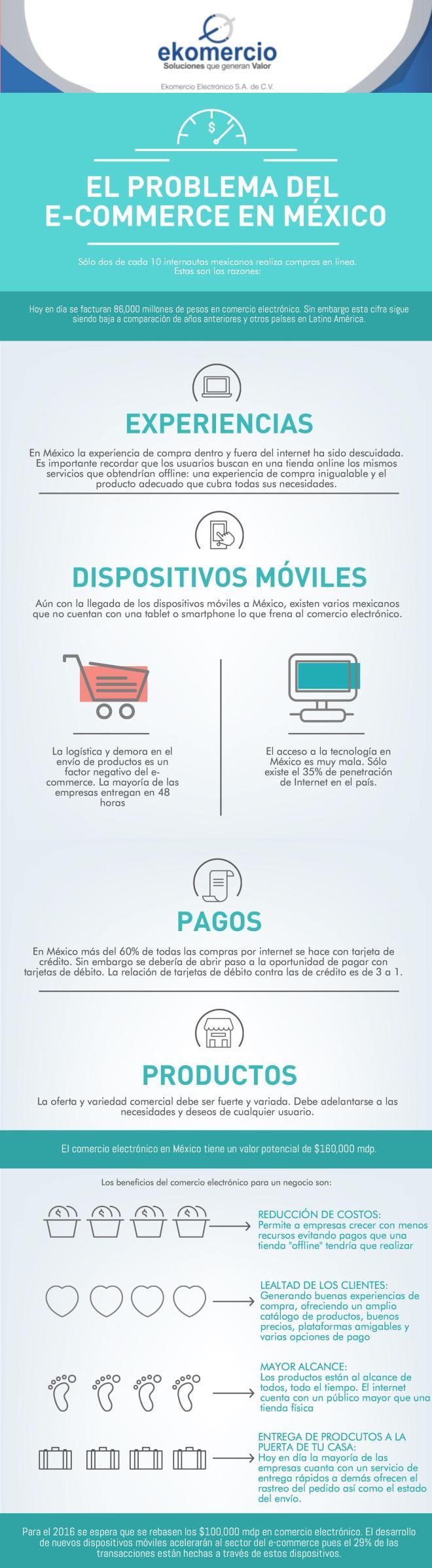 El problema del Comercio Electrónico en México