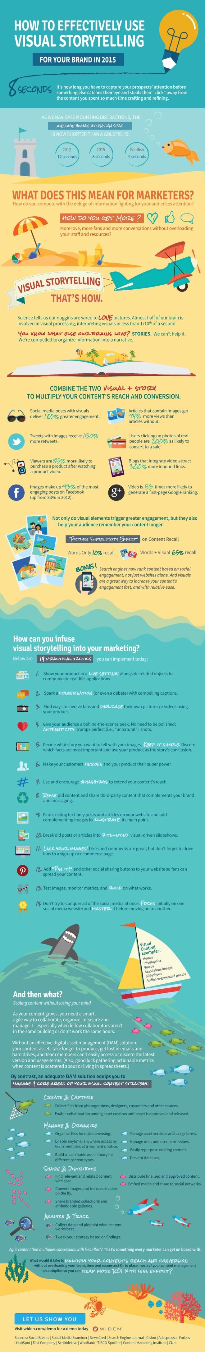 Visual Storytelling para tu marca