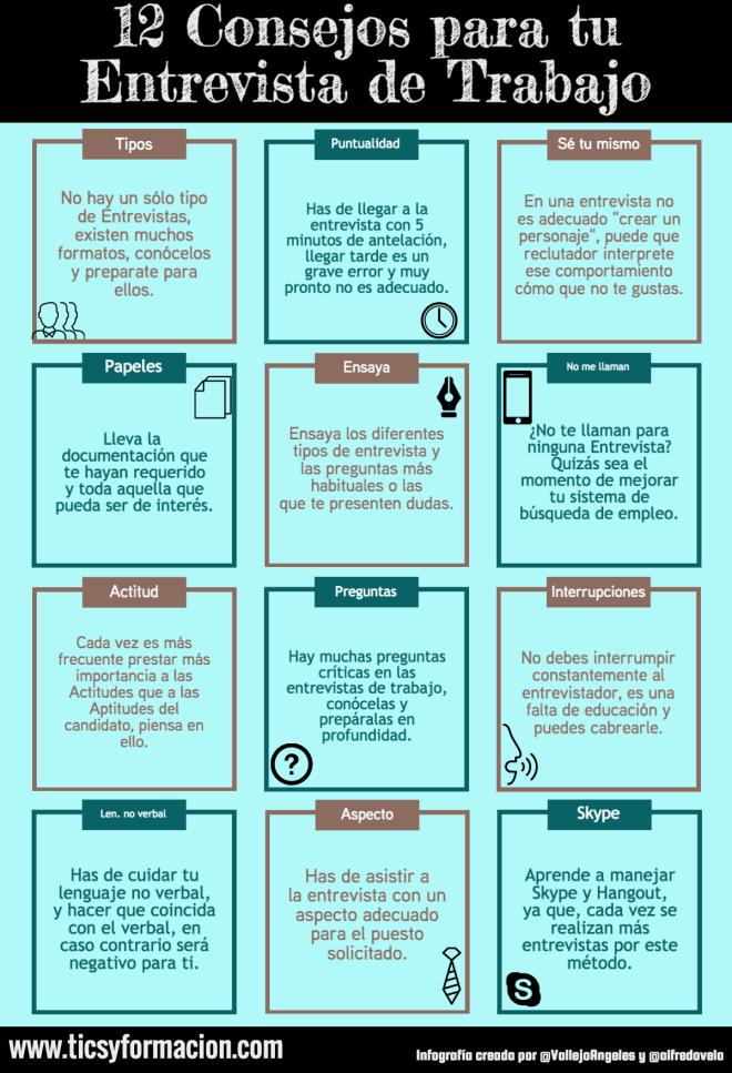 12 Consejos para tu Entrevista de Trabajo