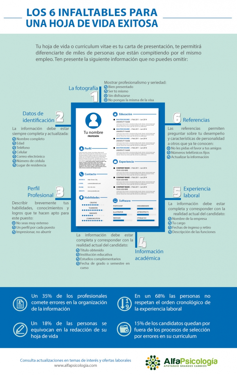 6 consejos para un Curriculum de éxito #infografia #infographic #empleo - TICs y Formación