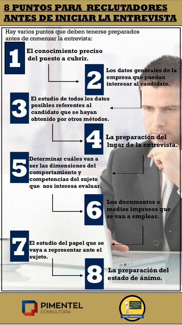 8 puntos para reclutadores antes de iniciar una entrevista