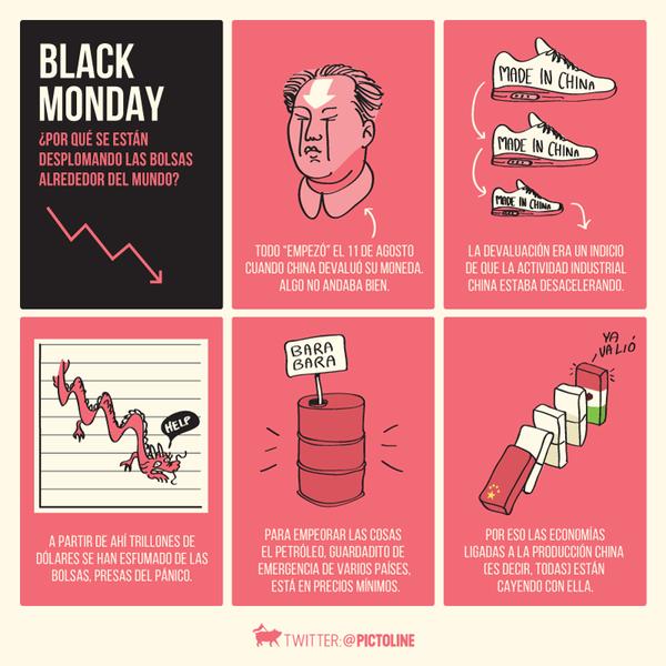 #BlackMonday en las Bolsas