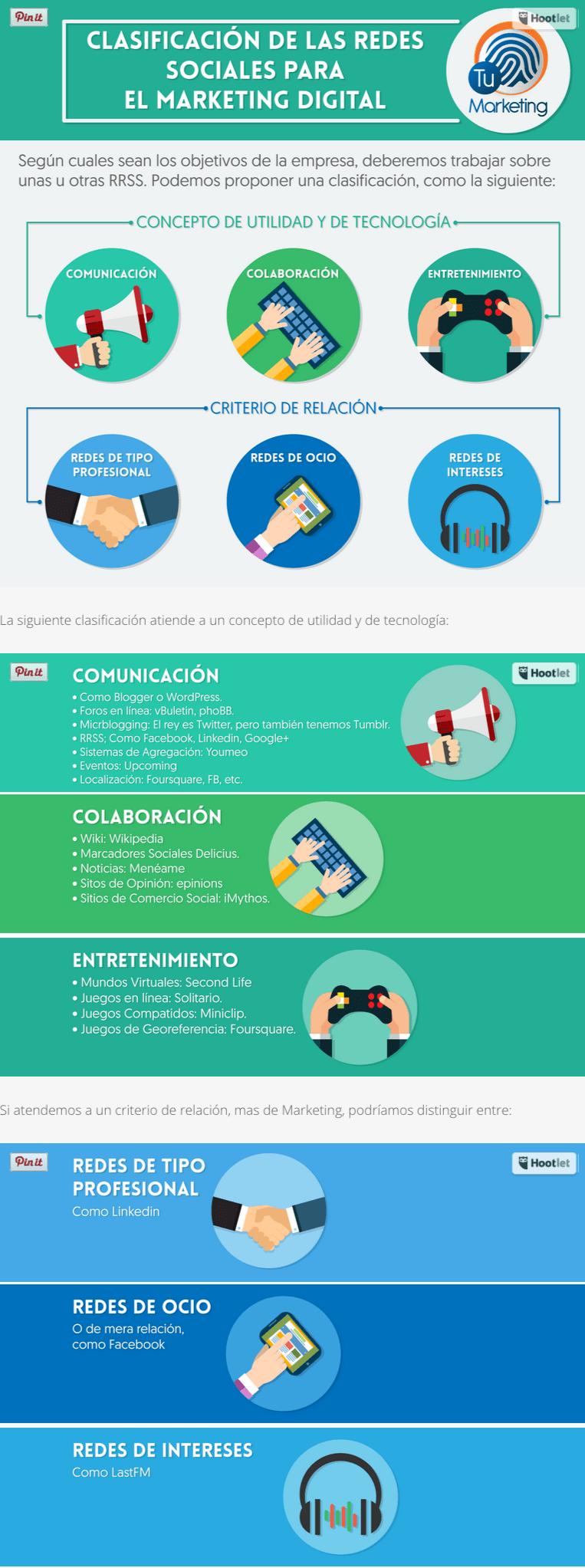 36 Ideas De Social Media Socialismo Redes Sociales Infografia