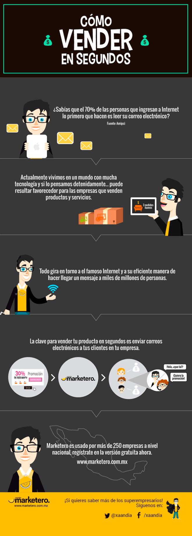 Cómo vender más en segundos (con email marketing)