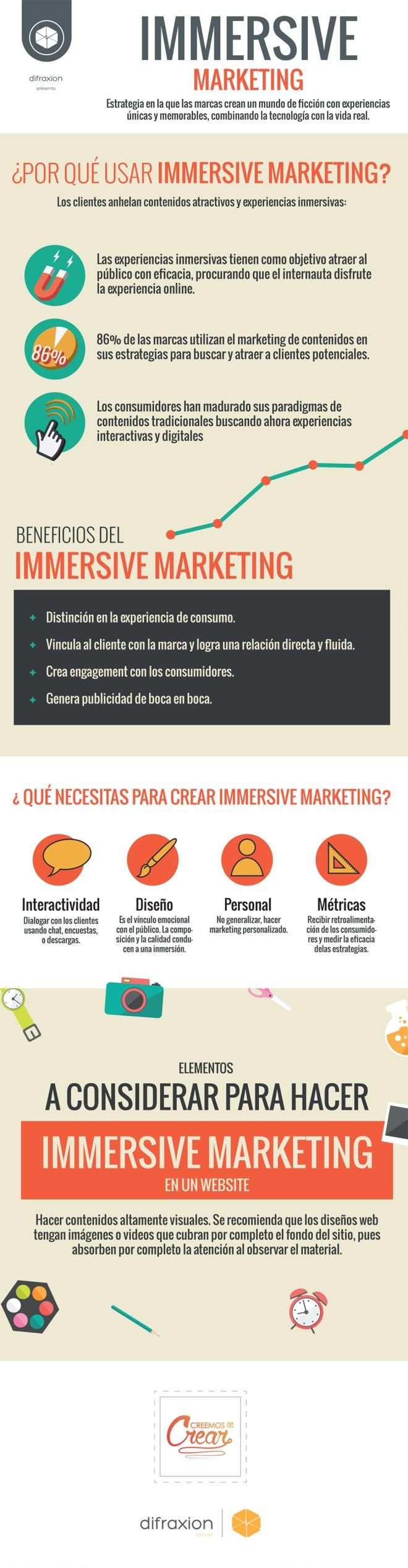 Qué es Inmersive Marketing