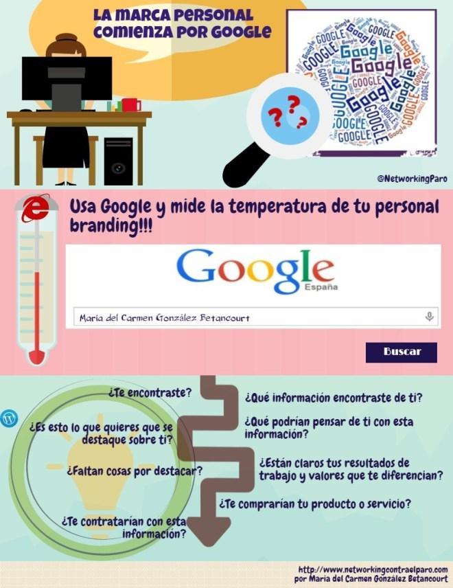 La Marca Personal comienza por Google