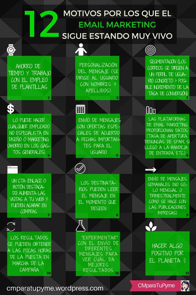 12-motivos-por-los-que-el-email-marketing-sigue-muy-vivo-infografia