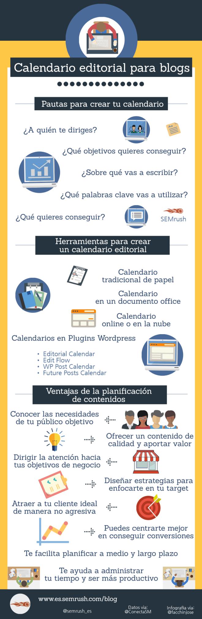 Calendario editorial para Blogs