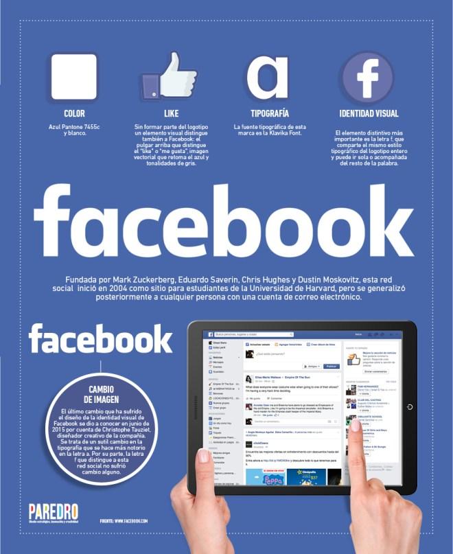FaceBook: cómo utiliza el diseño esta red social