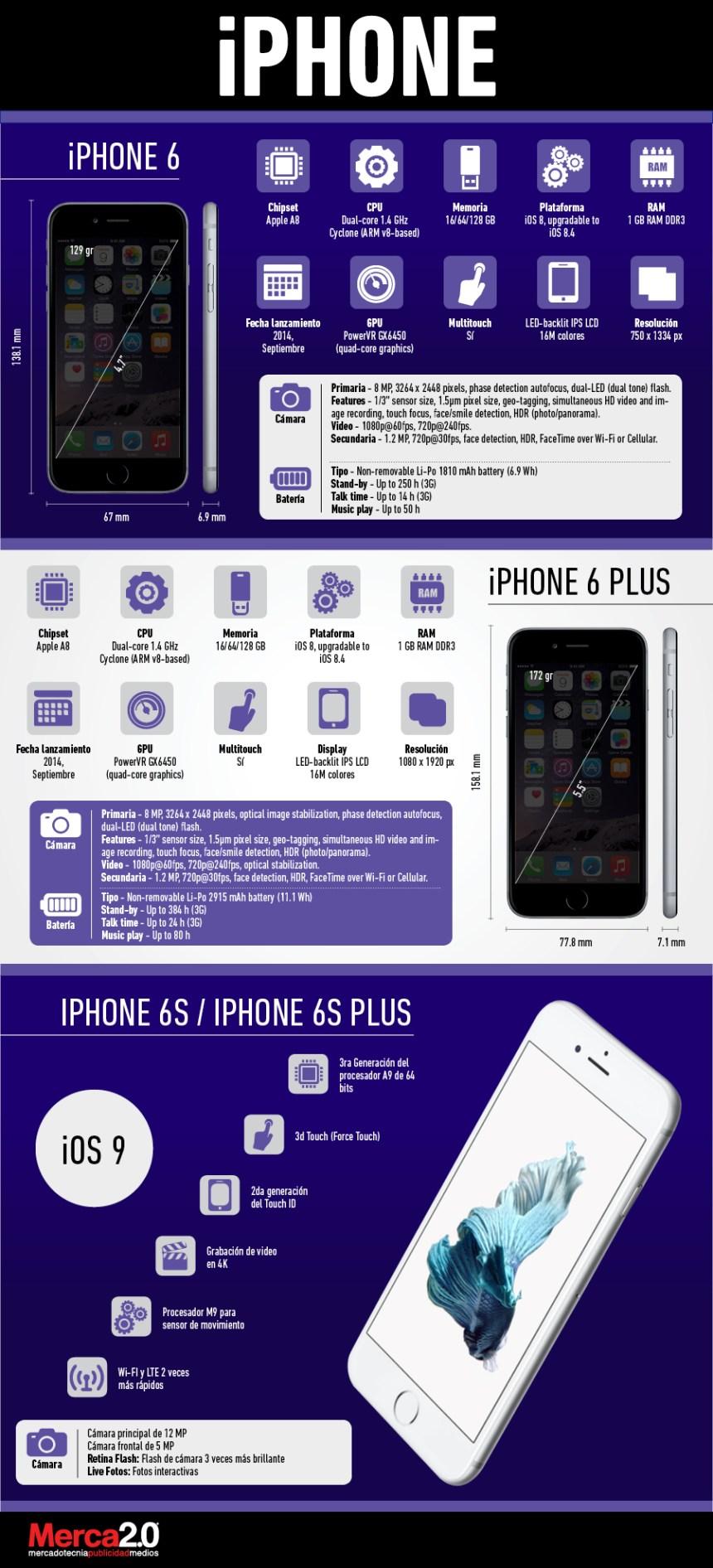 iPhone 6 y iPhone 6S