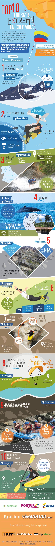Top 10 Turismo extremo en Colombia