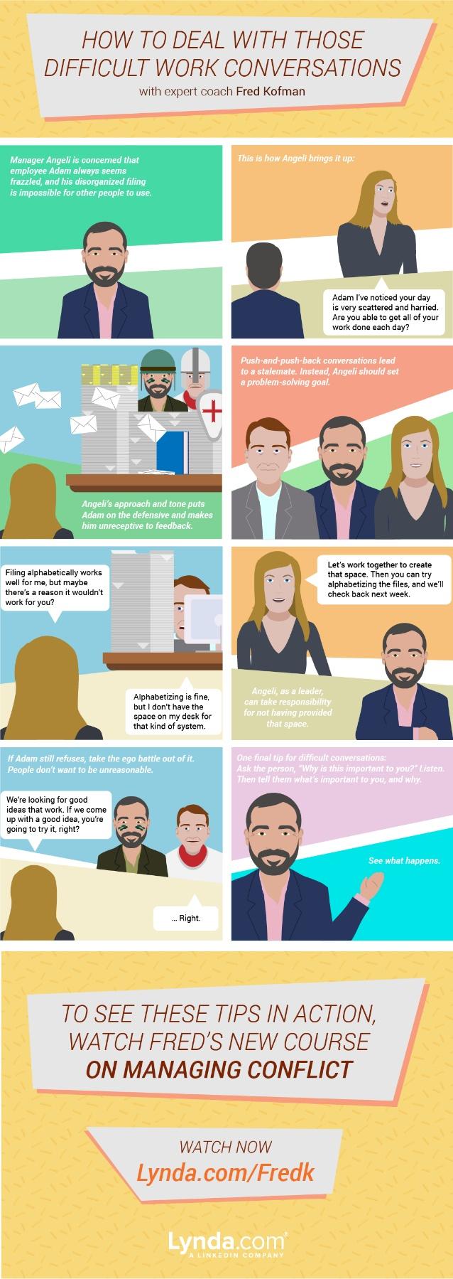 Cómo gestionar conversaciones de trabajo difíciles